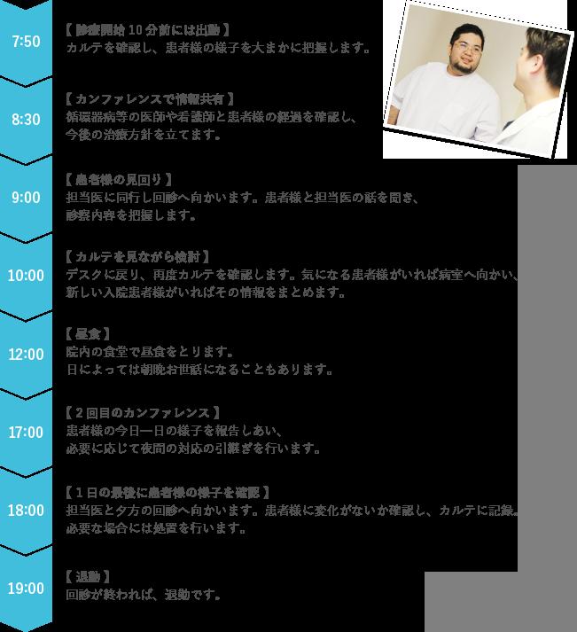 嘉数先生の1日のスケジュール